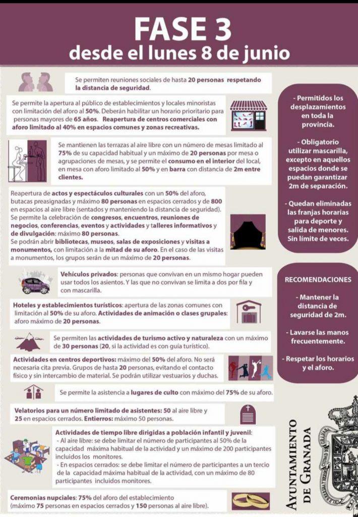 Fase 3 desconfinamiento en Granada